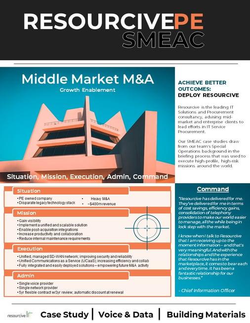 Resourcive SMEAC Case Study_Building Materials